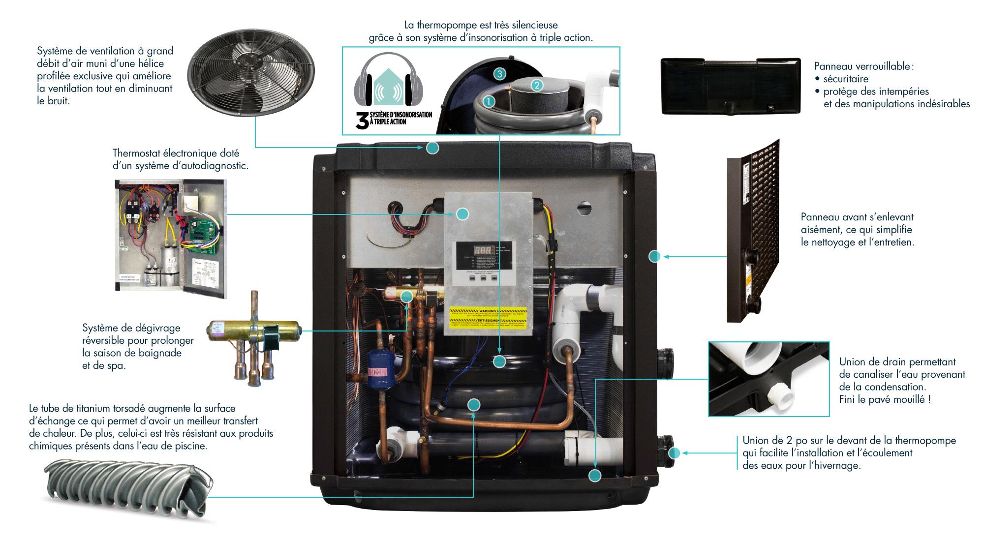 Premium diagramme thermopompe éclatée