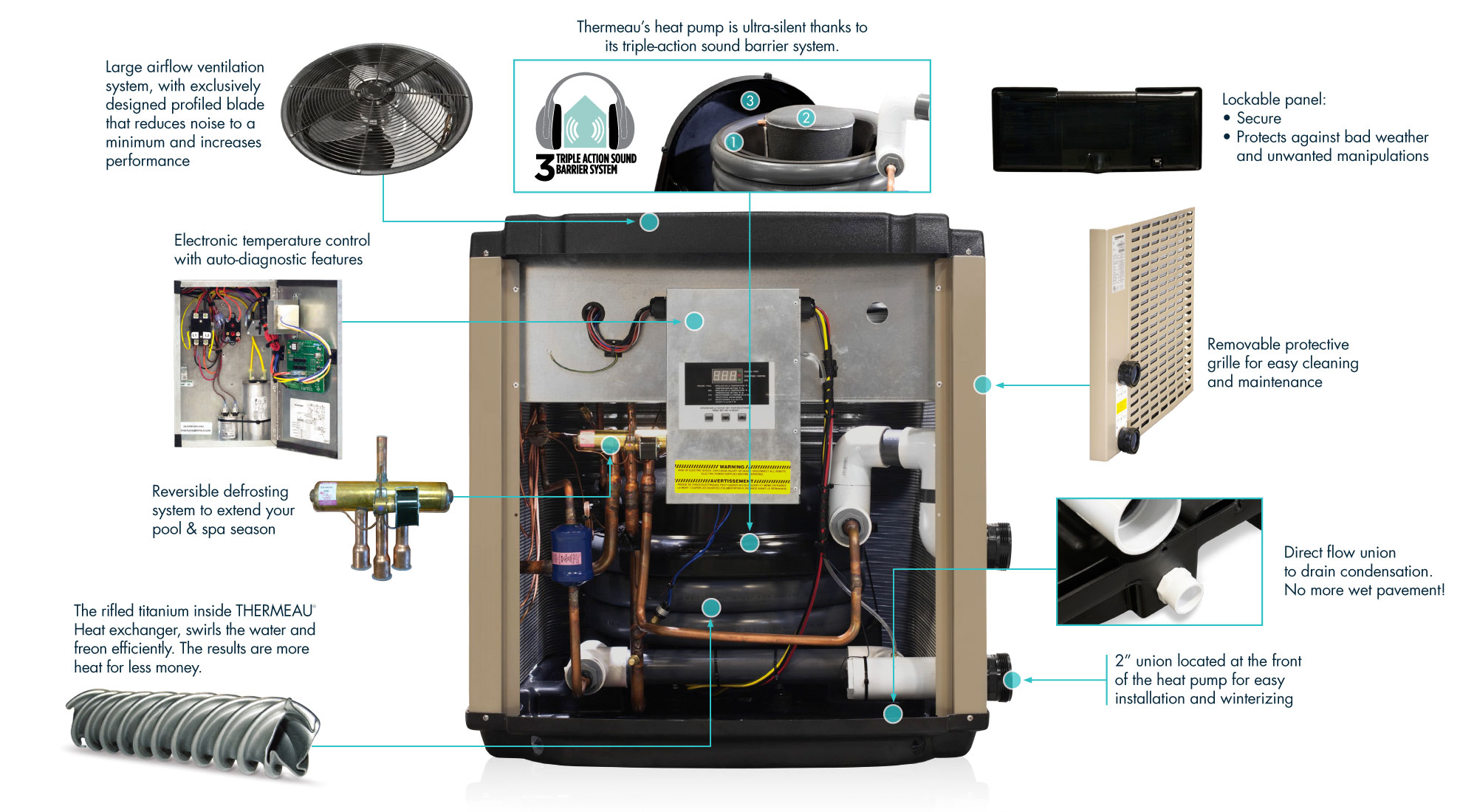 Thermeau Prestige Model PoolHeat Pump Diagram