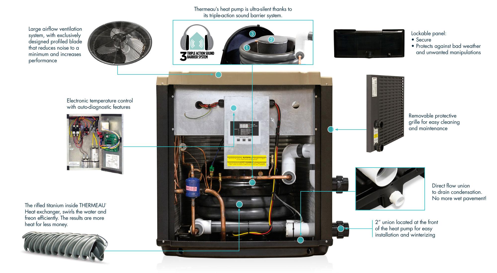 Signature Premium Heat Pump Diagram